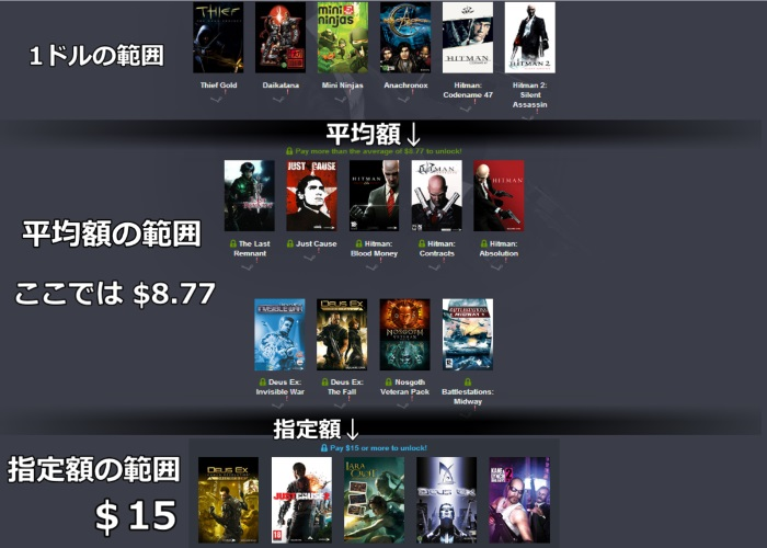 Humble Bundle 購入方法1